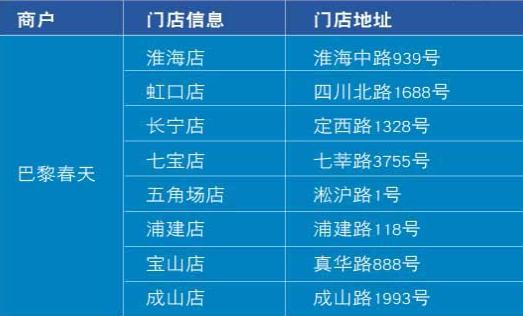 上海银行信用卡有什么优惠活动